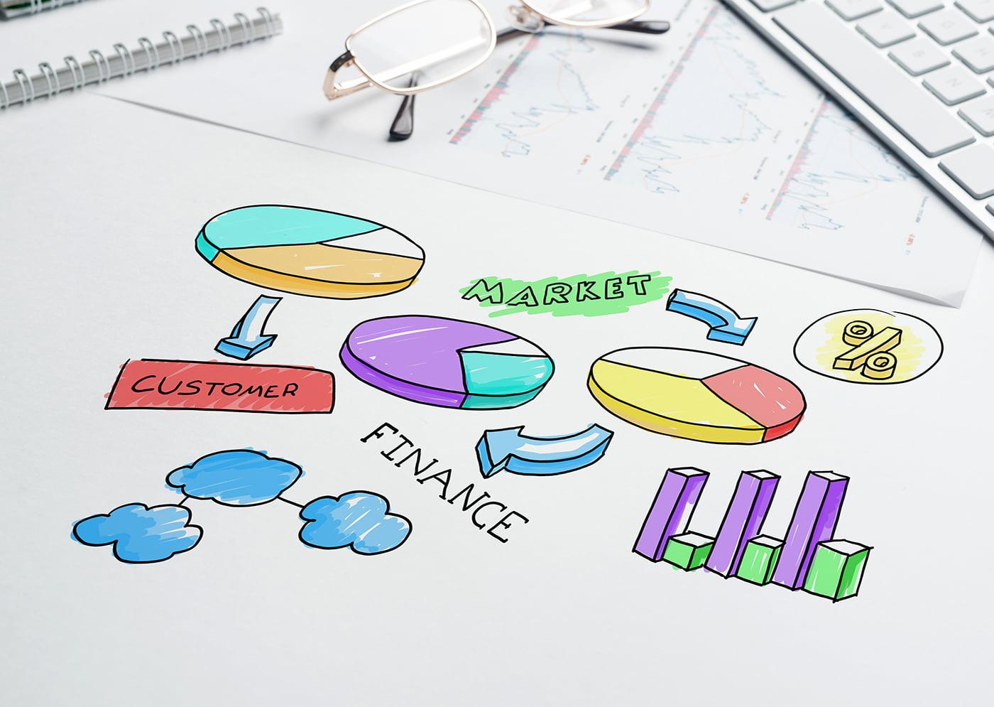 Økonomiske tips og tricks til iværksættere